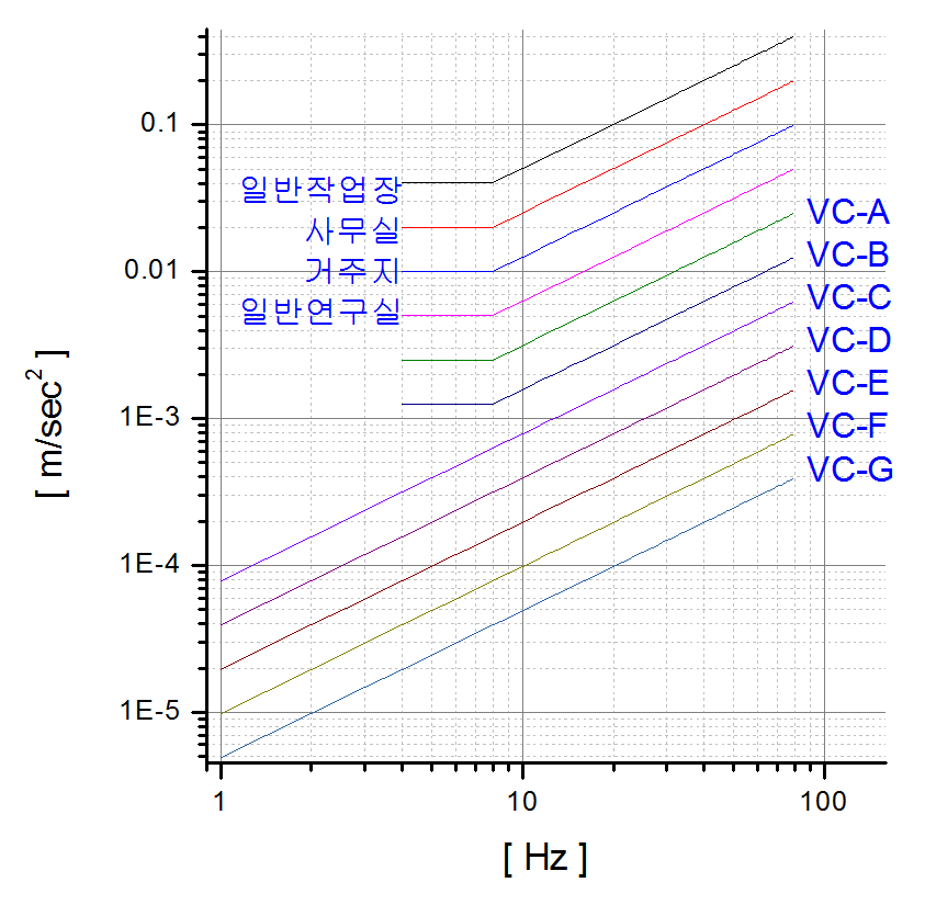 vc-curves-bbn-criterion-ivic
