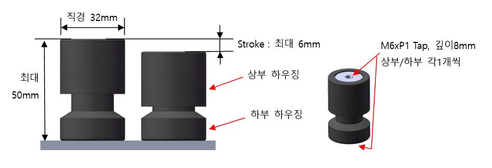 low frequency mount,, 저주파수 마운트, marine anti vibration, 선박용 방진 장치